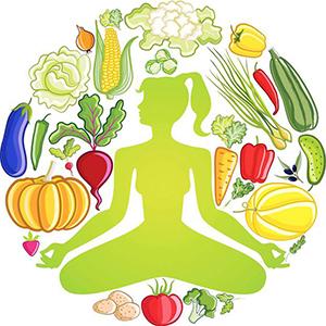 perdere peso meditazione